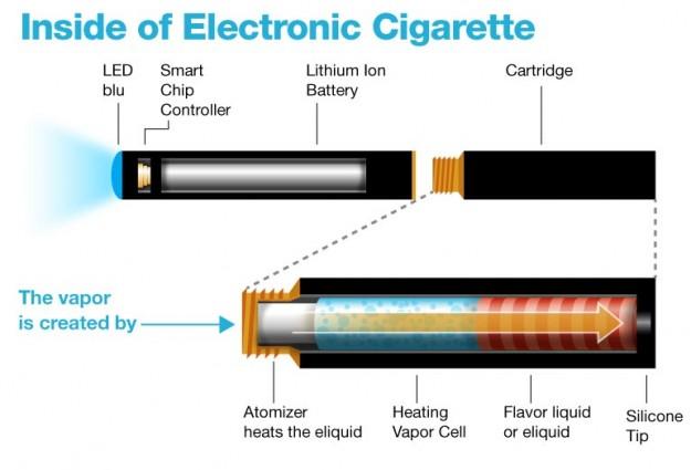 Inutile allarmismo sul dato dei metalli rilevati nelle sigarette elettroniche